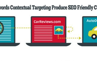SEO Friendly Content with Keywords Contextual Targeting