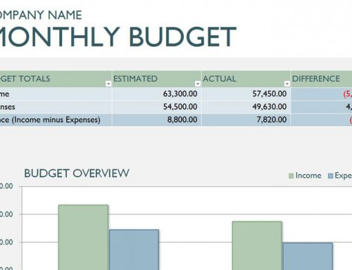 Business Budget Worksheets – Free Download