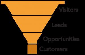 leads-funnel